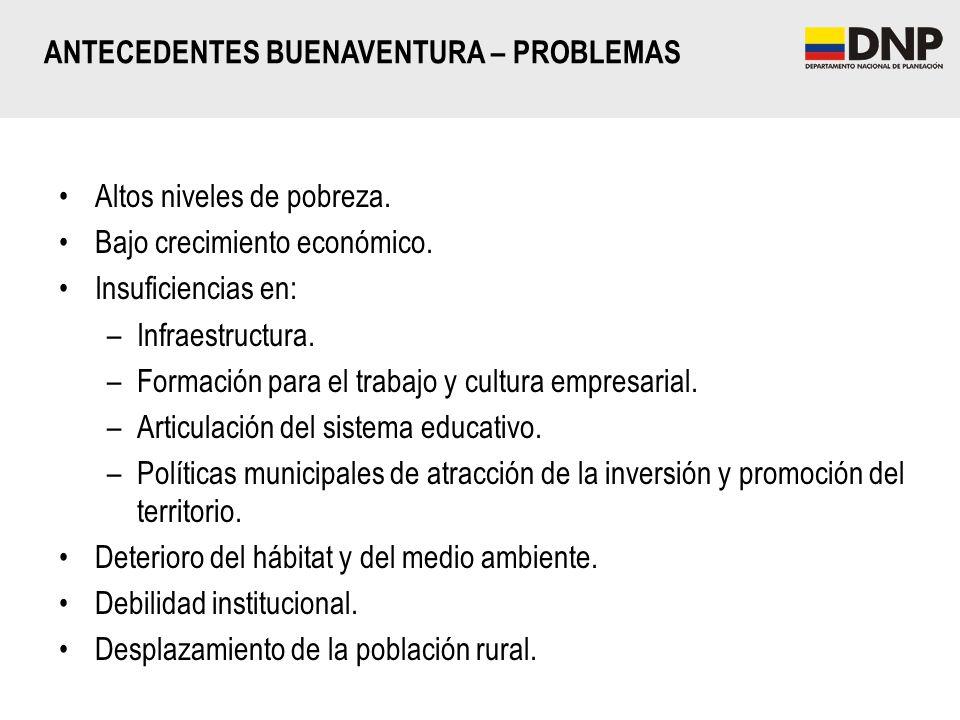 Altos niveles de pobreza. Bajo crecimiento económico. Insuficiencias en: –Infraestructura. –Formación para el trabajo y cultura empresarial. –Articula