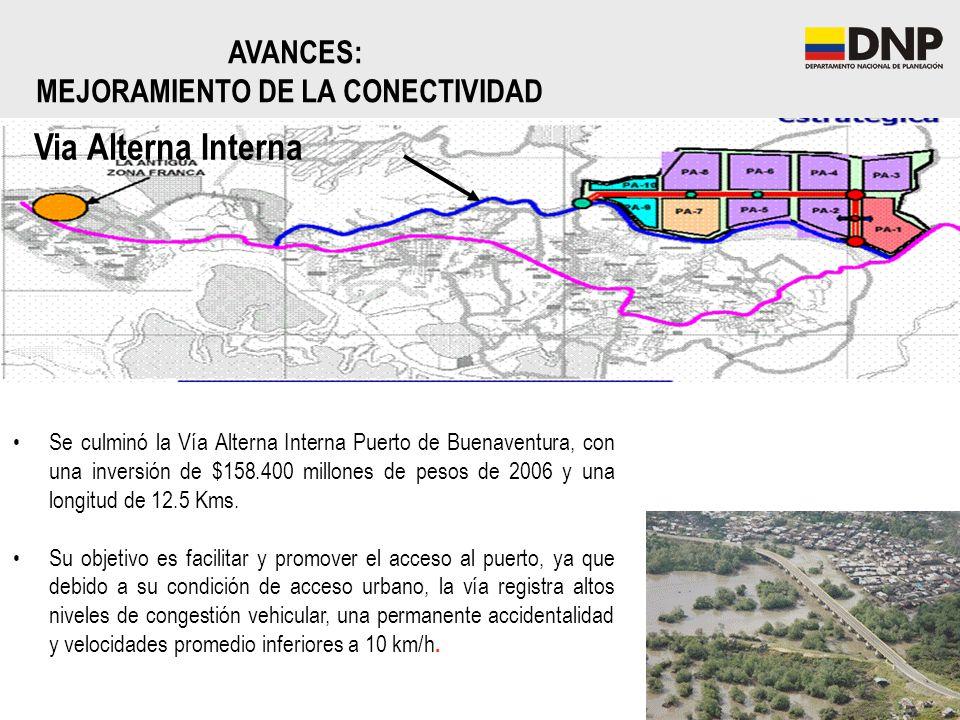 Via Alterna Interna Se culminó la Vía Alterna Interna Puerto de Buenaventura, con una inversión de $158.400 millones de pesos de 2006 y una longitud d