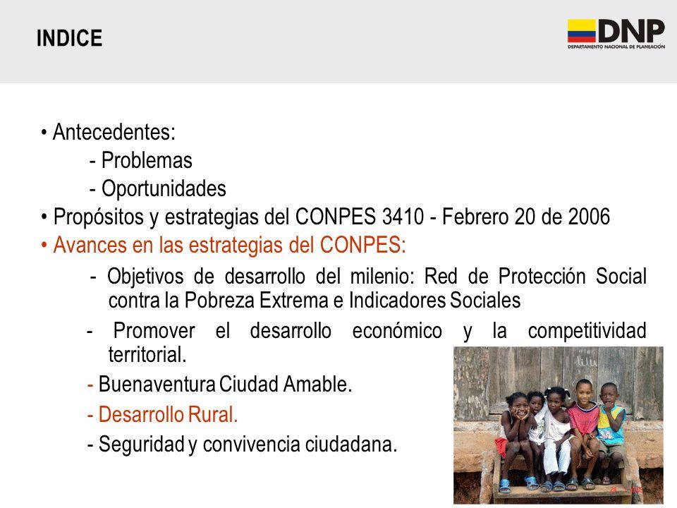 Antecedentes: - Problemas - Oportunidades Propósitos y estrategias del CONPES 3410 - Febrero 20 de 2006 Avances en las estrategias del CONPES: - Objet