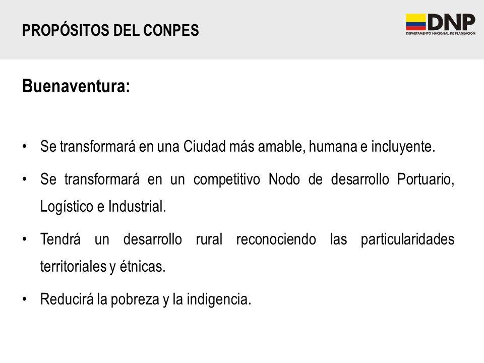 PROPÓSITOS DEL CONPES Buenaventura: Se transformará en una Ciudad más amable, humana e incluyente. Se transformará en un competitivo Nodo de desarroll