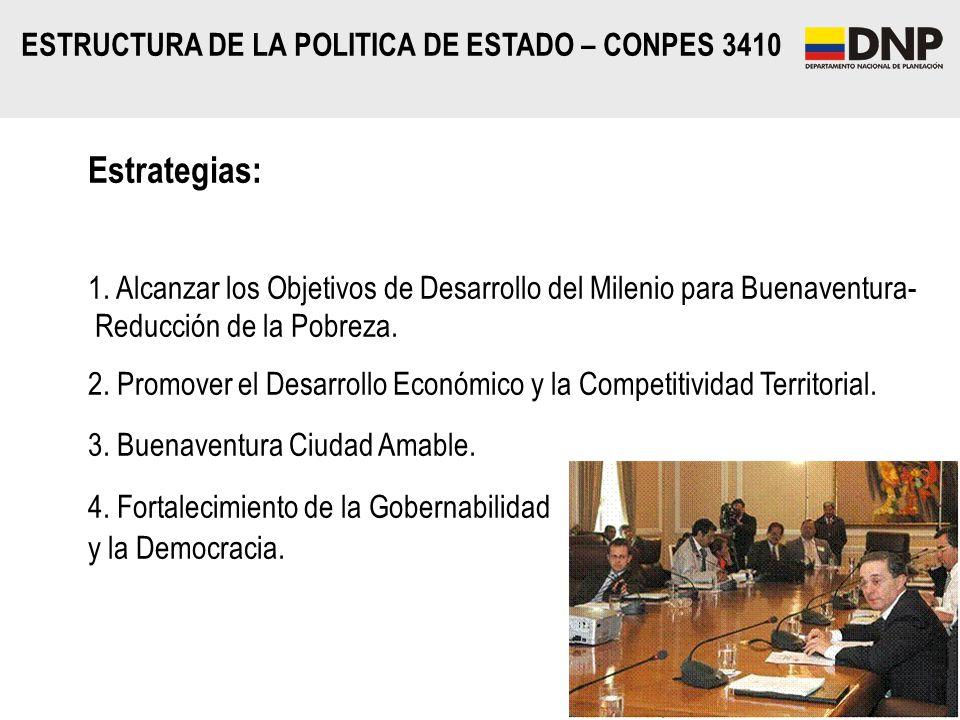 ESTRUCTURA DE LA POLITICA DE ESTADO – CONPES 3410 Estrategias: 1. Alcanzar los Objetivos de Desarrollo del Milenio para Buenaventura- Reducción de la