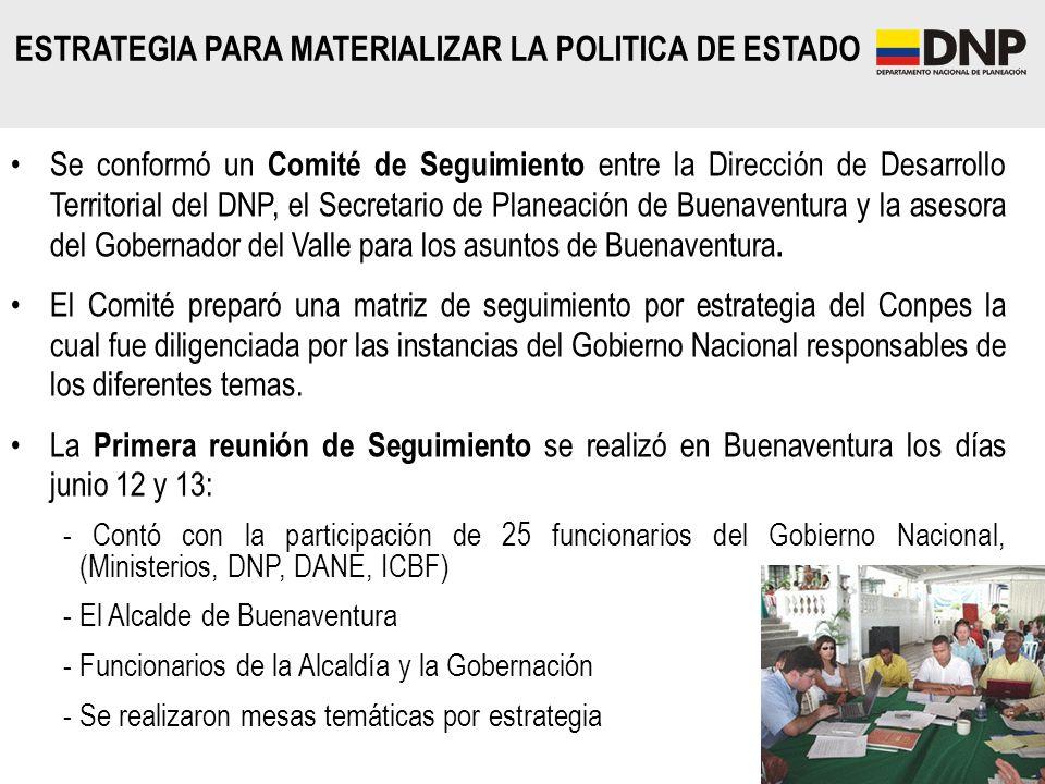ESTRATEGIA PARA MATERIALIZAR LA POLITICA DE ESTADO Se conformó un Comité de Seguimiento entre la Dirección de Desarrollo Territorial del DNP, el Secre