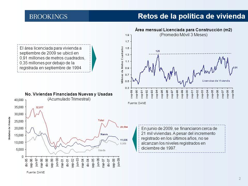3 Retos de la política de vivienda Fuente: Superfinanciera y TC A septiembre de 2009 el saldo real de la cartera hipotecaria fue aproximadamente la mitad del nivel registrado en 1998.