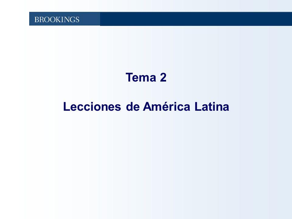 24 Tema 2 Lecciones de América Latina