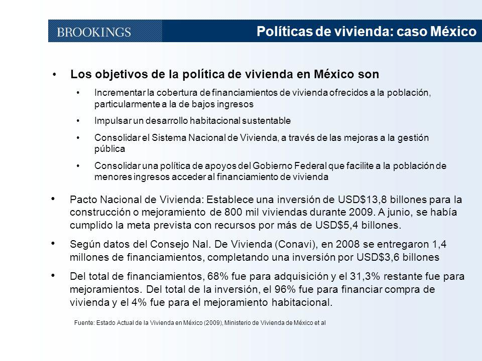 33 Políticas de vivienda: caso México Los objetivos de la política de vivienda en México son Incrementar la cobertura de financiamientos de vivienda o