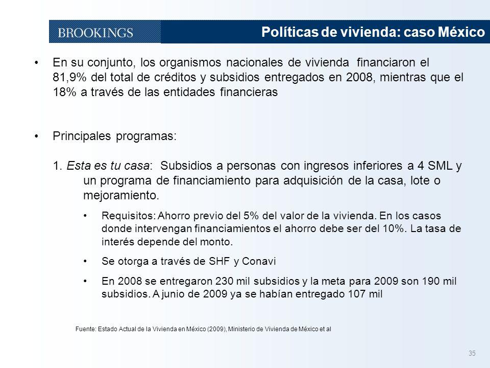 35 En su conjunto, los organismos nacionales de vivienda financiaron el 81,9% del total de créditos y subsidios entregados en 2008, mientras que el 18% a través de las entidades financieras Principales programas: 1.