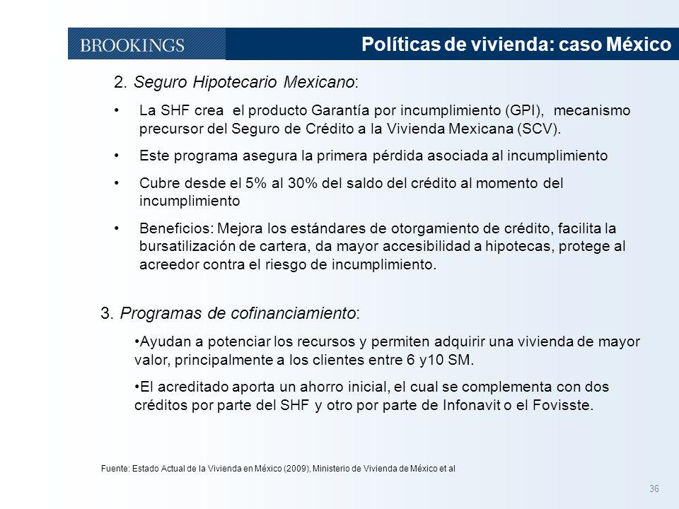 36 2. Seguro Hipotecario Mexicano: La SHF crea el producto Garantía por incumplimiento (GPI), mecanismo precursor del Seguro de Crédito a la Vivienda