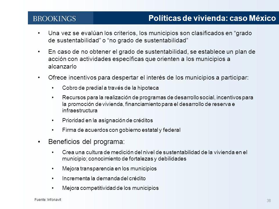 38 Una vez se evalúan los criterios, los municipios son clasificados en grado de sustentabilidad o no grado de sustentabilidad En caso de no obtener e