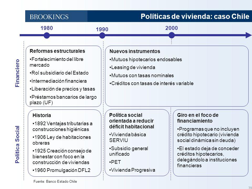 39 Reformas estructurales Fortalecimiento del libre mercado Rol subsidiario del Estado Intermediación financiera Liberación de precios y tasas Préstam