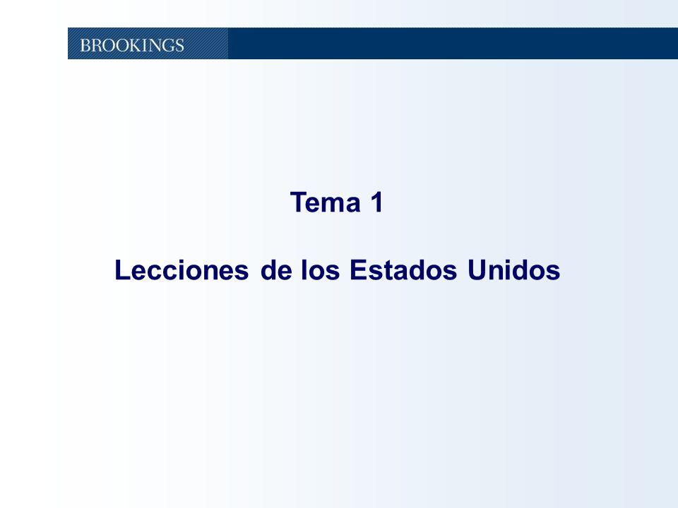 4 Tema 1 Lecciones de los Estados Unidos