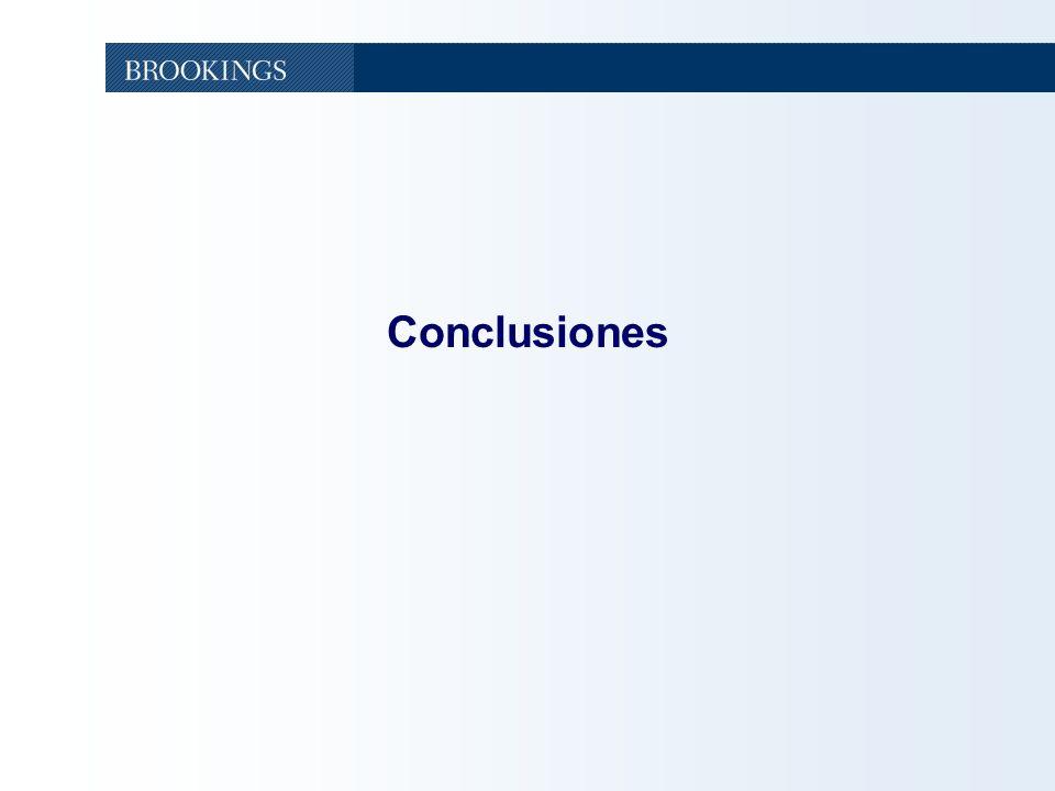 57 Conclusiones