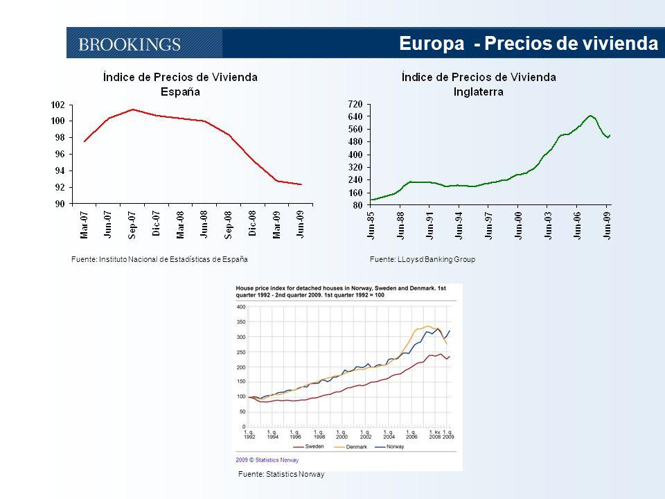 7 Europa - Precios de vivienda Fuente: Instituto Nacional de Estadísticas de España Fuente: Statistics Norway Fuente: LLoysd Banking Group