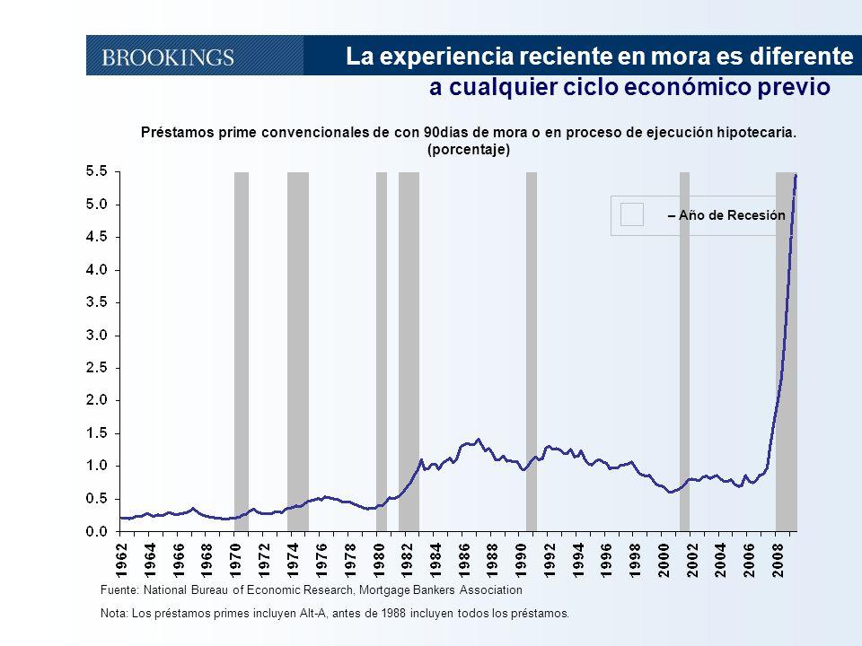 20 La titularización hipotecaria en EE.UU.