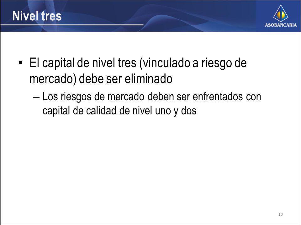 Nivel tres El capital de nivel tres (vinculado a riesgo de mercado) debe ser eliminado – Los riesgos de mercado deben ser enfrentados con capital de calidad de nivel uno y dos 12