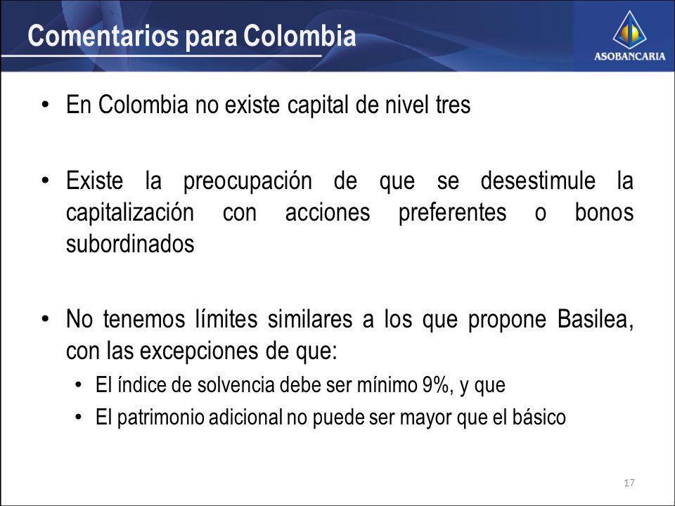 Comentarios para Colombia En Colombia no existe capital de nivel tres Existe la preocupación de que se desestimule la capitalización con acciones preferentes o bonos subordinados No tenemos límites similares a los que propone Basilea, con las excepciones de que: El índice de solvencia debe ser mínimo 9%, y que El patrimonio adicional no puede ser mayor que el básico 17