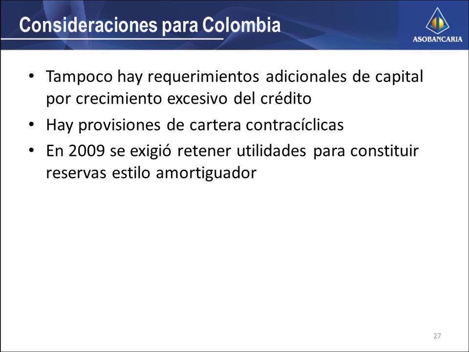 Consideraciones para Colombia Tampoco hay requerimientos adicionales de capital por crecimiento excesivo del crédito Hay provisiones de cartera contracíclicas En 2009 se exigió retener utilidades para constituir reservas estilo amortiguador 27