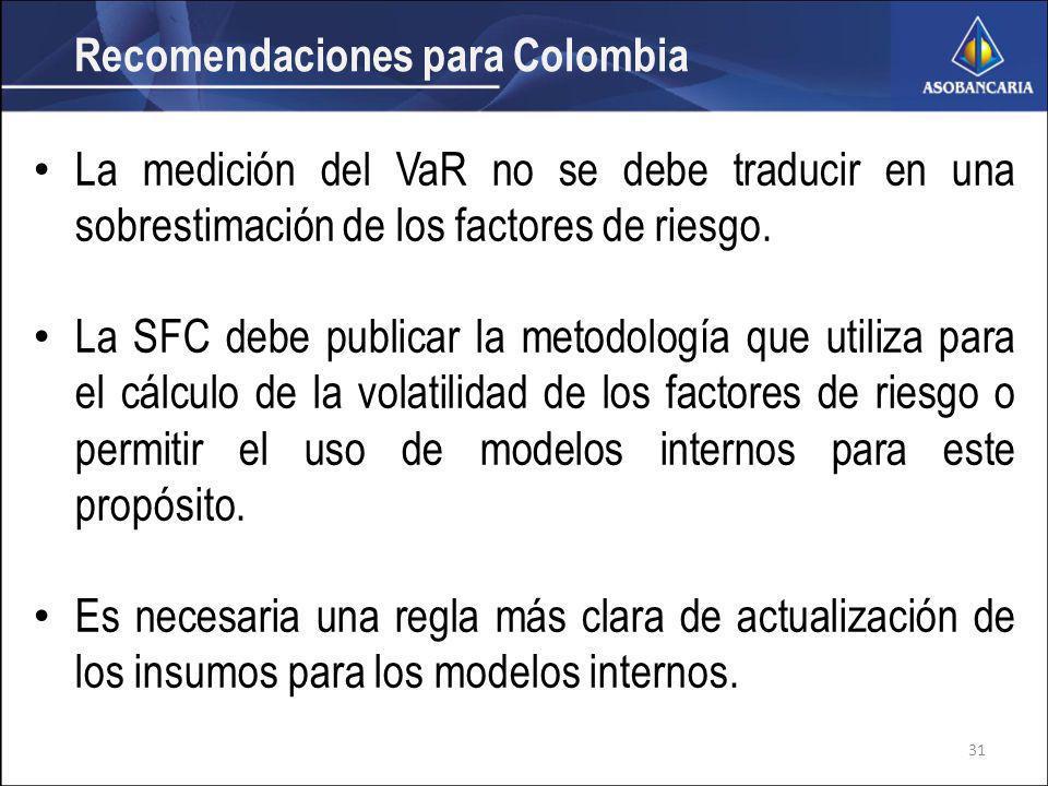 Recomendaciones para Colombia La medición del VaR no se debe traducir en una sobrestimación de los factores de riesgo.