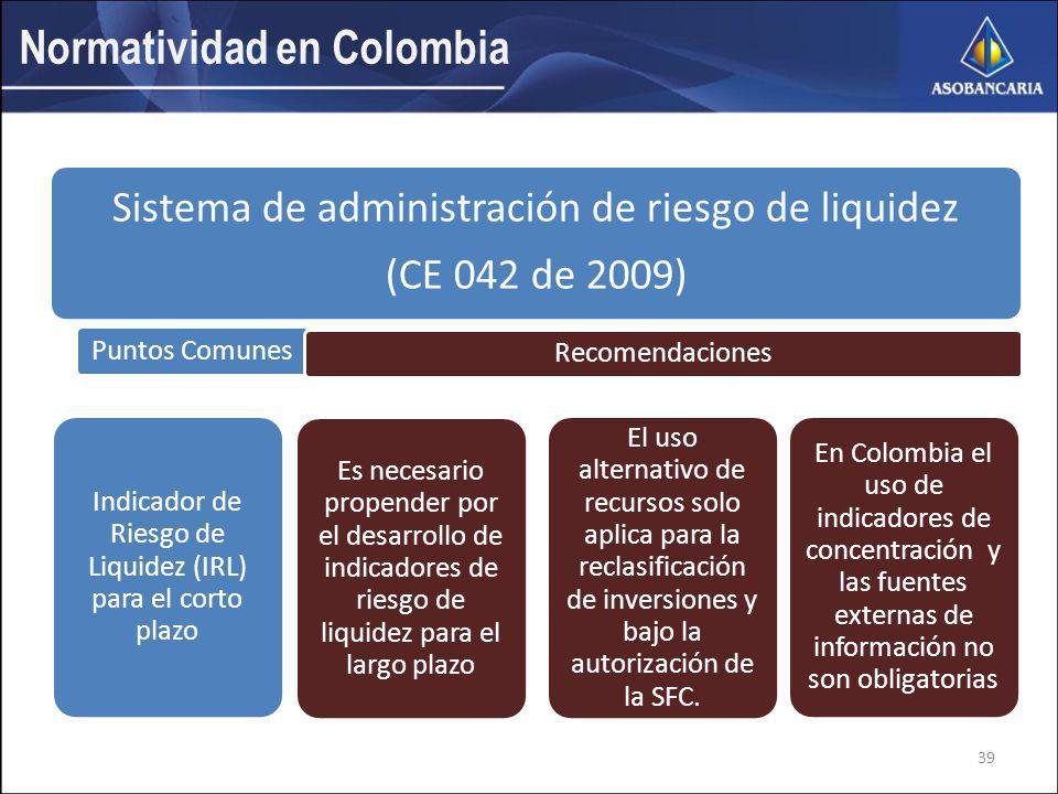 Normatividad en Colombia Sistema de administración de riesgo de liquidez (CE 042 de 2009) Puntos Comunes Indicador de Riesgo de Liquidez (IRL) para el corto plazo Recomendaciones Es necesario propender por el desarrollo de indicadores de riesgo de liquidez para el largo plazo El uso alternativo de recursos solo aplica para la reclasificación de inversiones y bajo la autorización de la SFC.