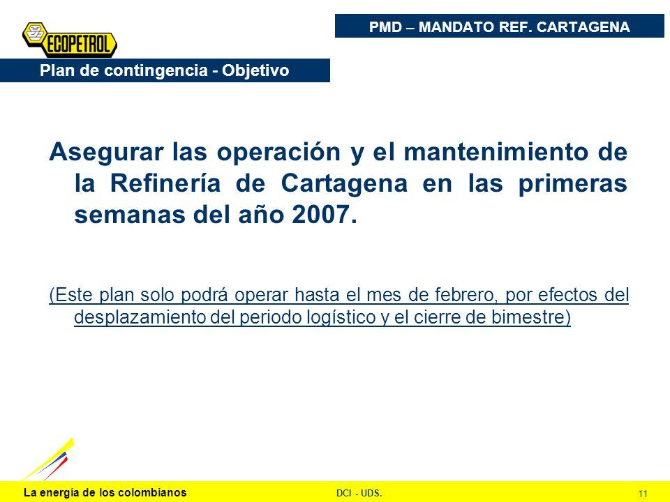 La energía de los colombianos DCI - UDS. 11 Plan de contingencia - Objetivo Asegurar las operación y el mantenimiento de la Refinería de Cartagena en