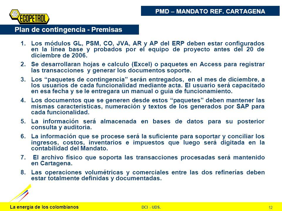 La energía de los colombianos DCI - UDS. 12 Plan de contingencia - Premisas 1.Los módulos GL, PSM, CO, JVA, AR y AP del ERP deben estar configurados e
