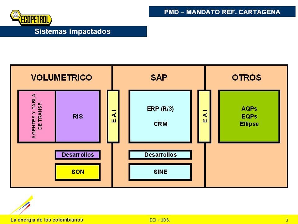 La energía de los colombianos DCI - UDS. 4 PMD – MANDATO REF. CARTAGENA Sistemas impactados