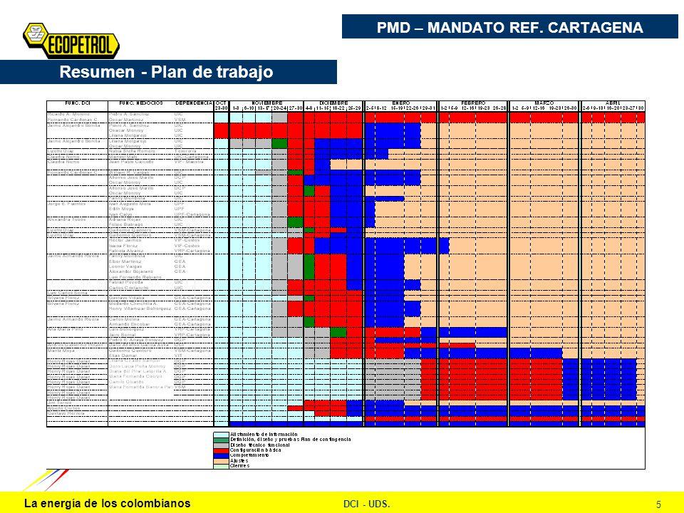 La energía de los colombianos DCI - UDS. 5 PMD – MANDATO REF. CARTAGENA Resumen - Plan de trabajo