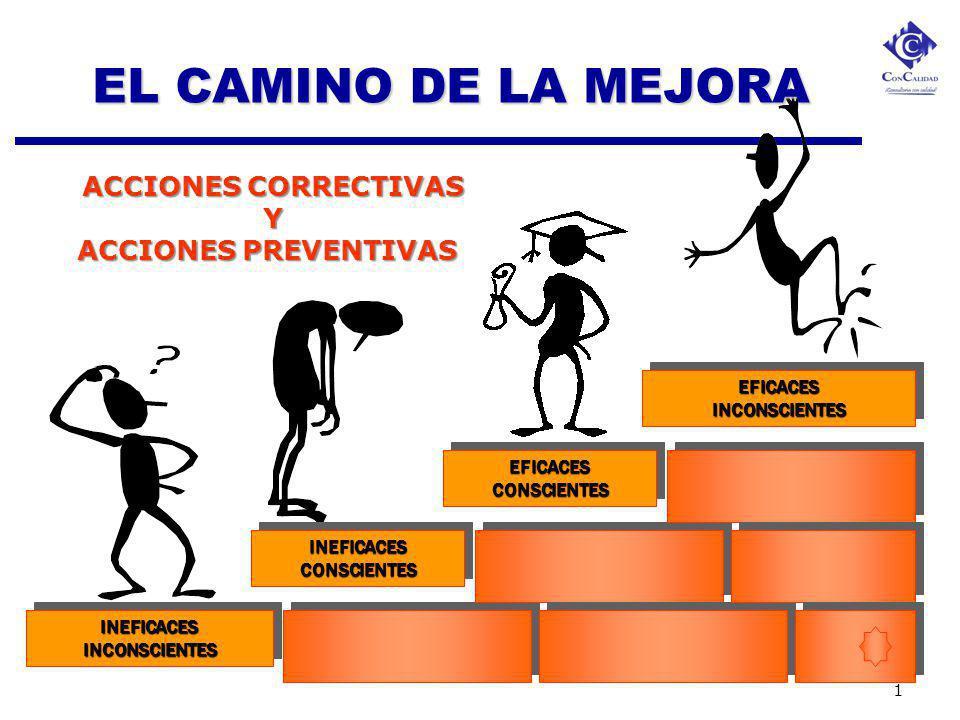 1 INEFICACES INCONSCIENTES INEFICACES CONSCIENTES EL CAMINO DE LA MEJORA EFICACES CONSCIENTES EFICACESINCONSCIENTESEFICACESINCONSCIENTES ACCIONES CORR