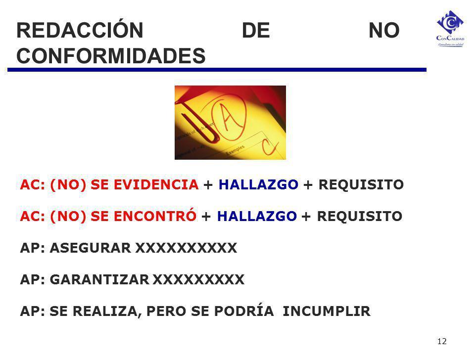 12 REDACCIÓN DE NO CONFORMIDADES AC: (NO) SE EVIDENCIA + HALLAZGO + REQUISITO AC: (NO) SE ENCONTRÓ + HALLAZGO + REQUISITO AP: ASEGURAR XXXXXXXXXX AP: