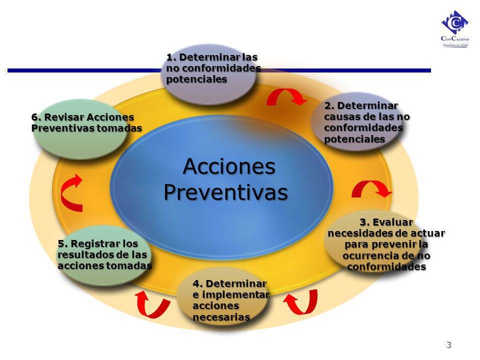 3 1. Determinar las no conformidades potenciales 2. Determinar causas de las no conformidades potenciales 3. Evaluar necesidades de actuar para preven