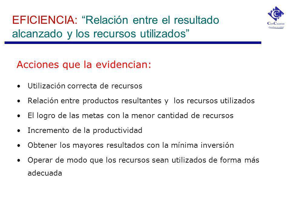 EFICIENCIA: Relación entre el resultado alcanzado y los recursos utilizados Utilización correcta de recursos Relación entre productos resultantes y lo