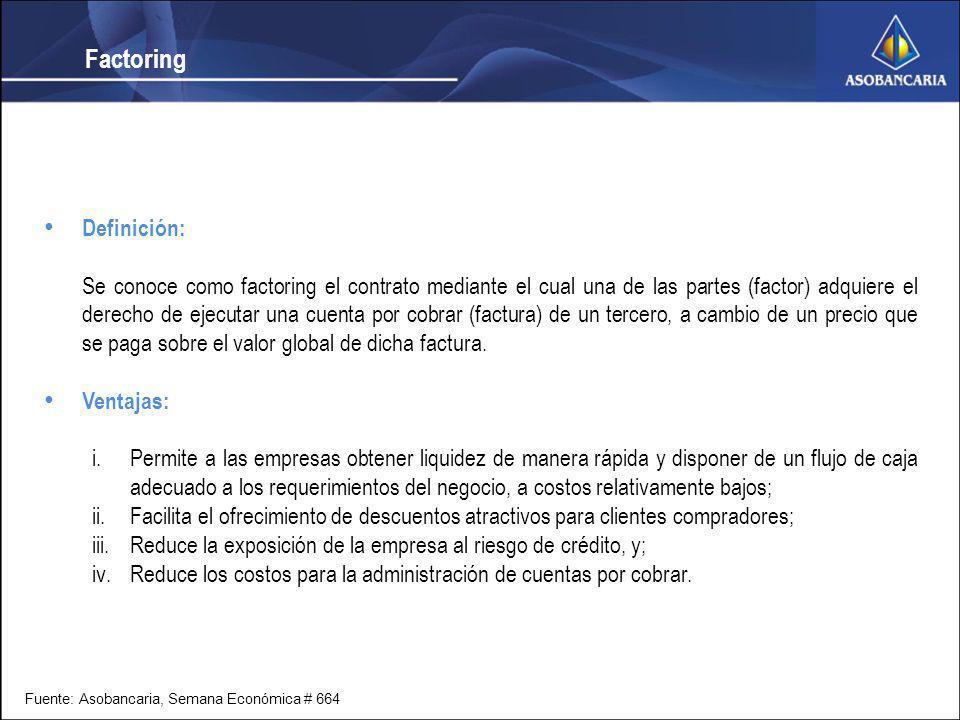 Factoring Definición: Se conoce como factoring el contrato mediante el cual una de las partes (factor) adquiere el derecho de ejecutar una cuenta por