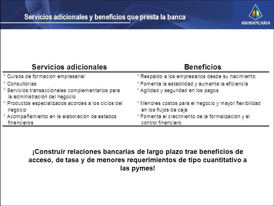 ¡Construir relaciones bancarias de largo plazo trae beneficios de acceso, de tasa y de menores requerimientos de tipo cuantitativo a las pymes! Servic