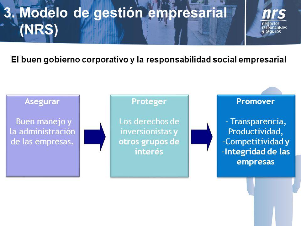 El buen gobierno corporativo y la responsabilidad social empresarial Asegurar Buen manejo y la administración de las empresas.