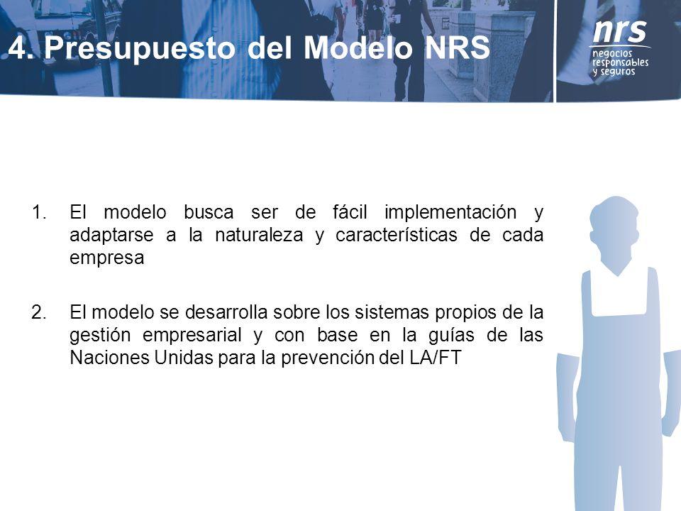 1.El modelo busca ser de fácil implementación y adaptarse a la naturaleza y características de cada empresa 2.El modelo se desarrolla sobre los sistemas propios de la gestión empresarial y con base en la guías de las Naciones Unidas para la prevención del LA/FT 4.