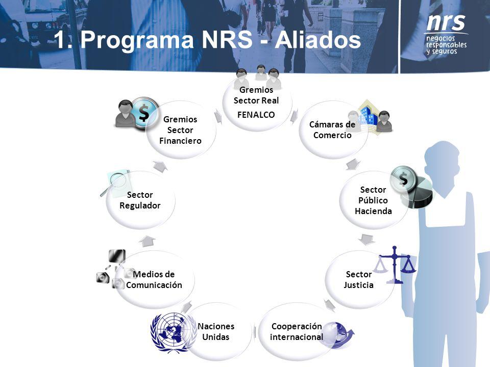 1. Programa NRS - Aliados Gremios Sector Real FENALCO Cámaras de Comercio Sector Público Hacienda Sector Justicia Cooperación internacional Naciones U
