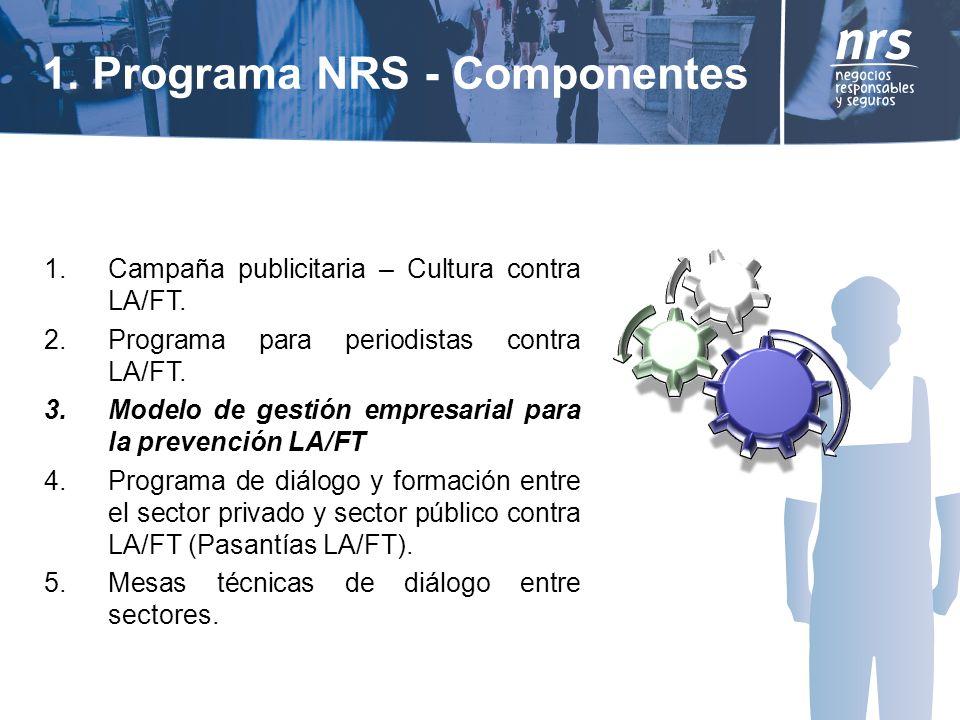 1.Programa NRS - Componentes 1.Campaña publicitaria – Cultura contra LA/FT.