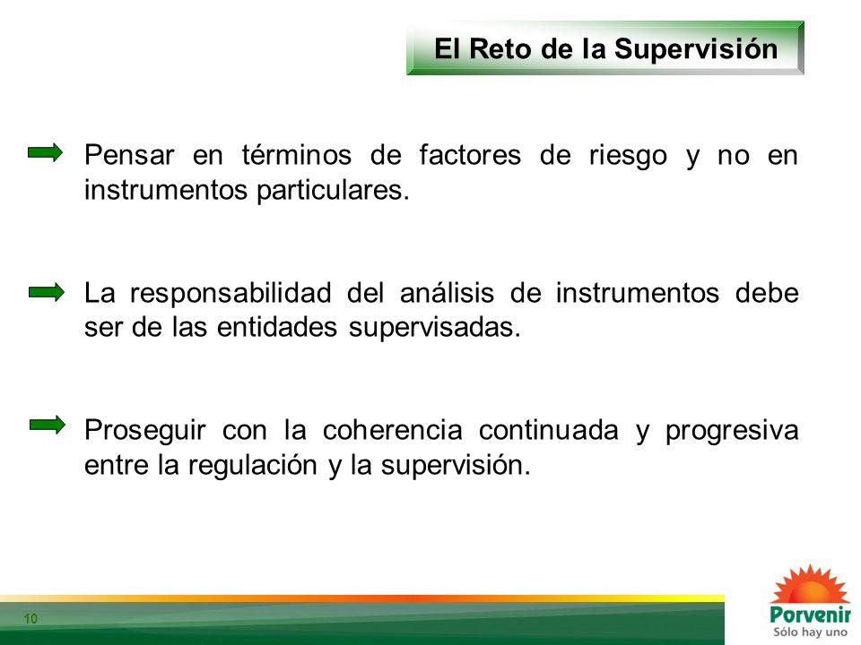 10 El Reto de la Supervisión Fuente: Bloomberg. Cálculos: Porvenir Pensar en términos de factores de riesgo y no en instrumentos particulares. La resp