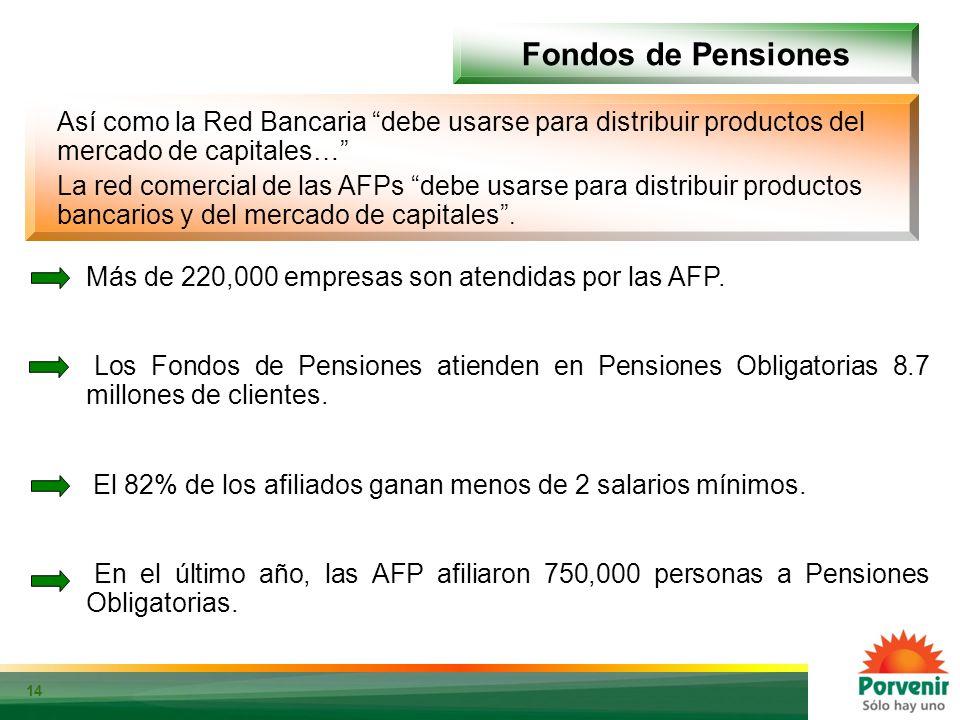 14 Fondos de Pensiones Fuente: Bloomberg. Cálculos: Porvenir Así como la Red Bancaria debe usarse para distribuir productos del mercado de capitales…