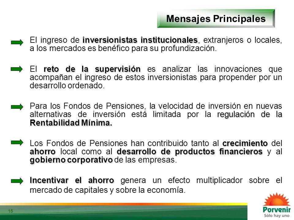 15 Mensajes Principales inversionistas institucionales El ingreso de inversionistas institucionales, extranjeros o locales, a los mercados es benéfico