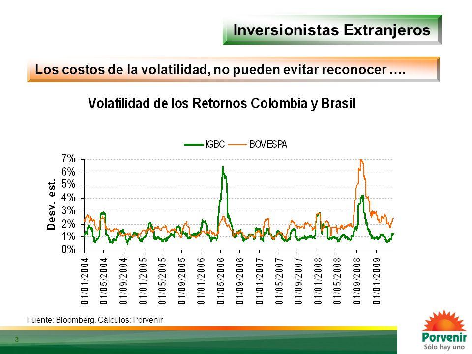 3 Inversionistas Extranjeros Fuente: Bloomberg. Cálculos: Porvenir Los costos de la volatilidad, no pueden evitar reconocer …. Fuente: Bloomberg. Cálc