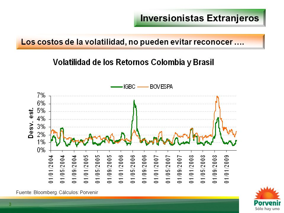 3 Inversionistas Extranjeros Fuente: Bloomberg.