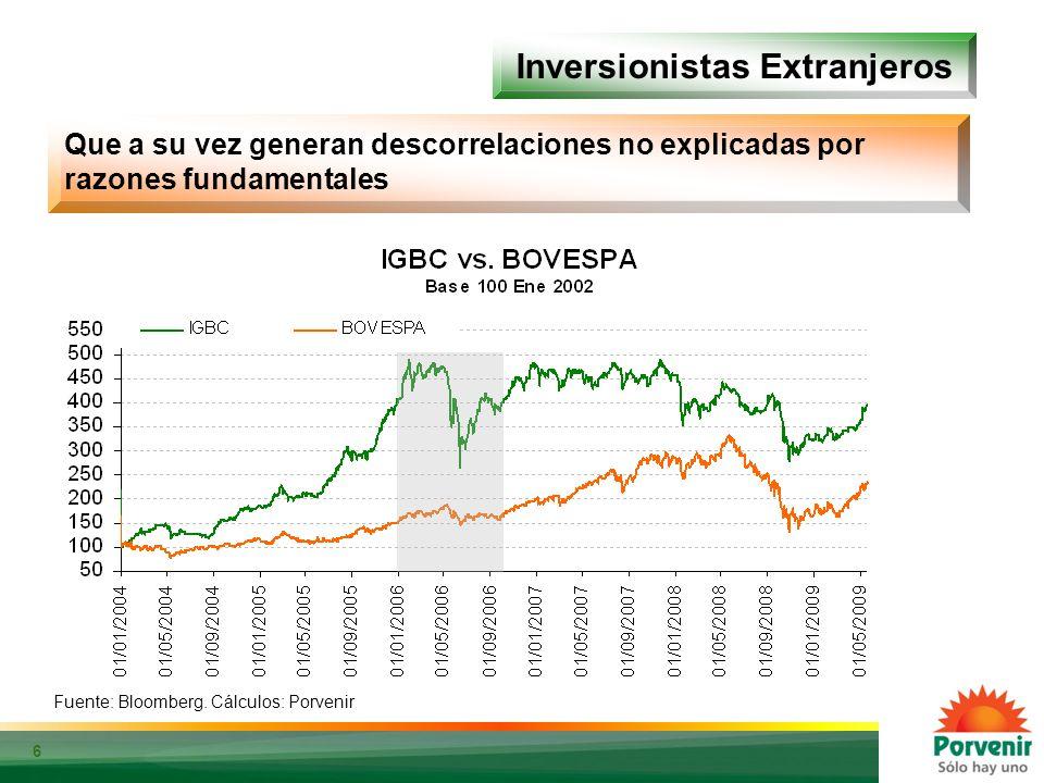 6 Inversionistas Extranjeros Fuente: Bloomberg. Cálculos: Porvenir Que a su vez generan descorrelaciones no explicadas por razones fundamentales Fuent