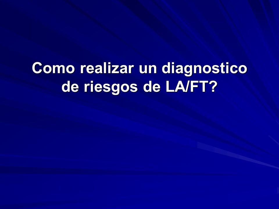 Como realizar un diagnostico de riesgos de LA/FT?