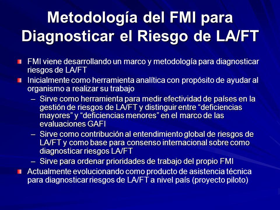 Metodología del FMI para Diagnosticar el Riesgo de LA/FT FMI viene desarrollando un marco y metodología para diagnosticar riesgos de LA/FT Inicialment