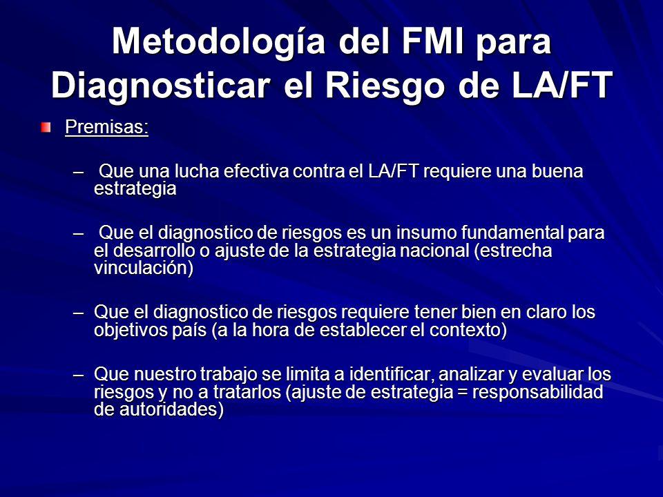 Metodología del FMI para Diagnosticar el Riesgo de LA/FT Premisas: – Que una lucha efectiva contra el LA/FT requiere una buena estrategia – Que el dia