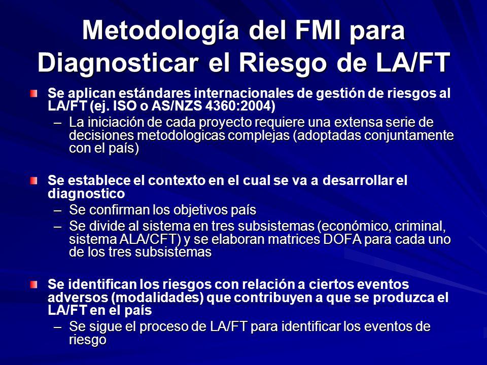 Metodología del FMI para Diagnosticar el Riesgo de LA/FT Se aplican estándares internacionales de gestión de riesgos al LA/FT (ej. ISO o AS/NZS 4360:2