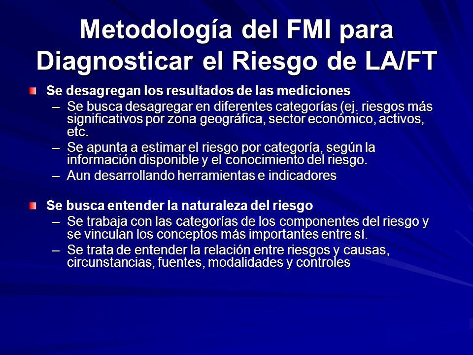 Metodología del FMI para Diagnosticar el Riesgo de LA/FT Se desagregan los resultados de las mediciones –Se busca desagregar en diferentes categorías