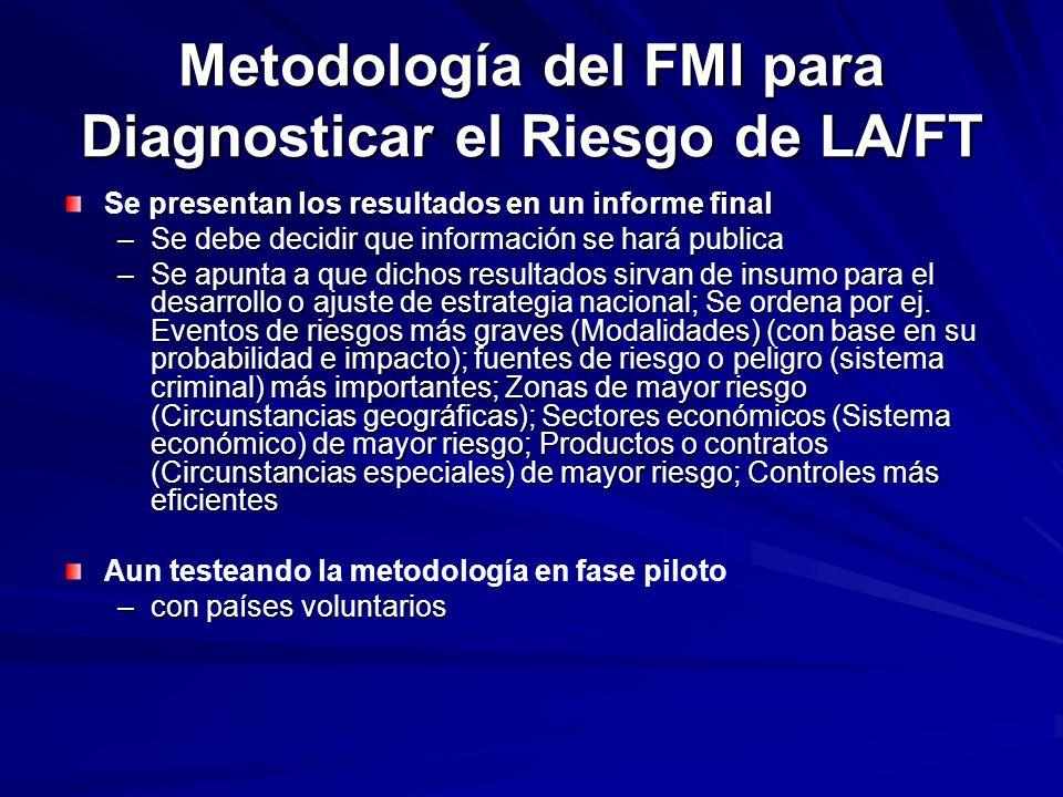 Metodología del FMI para Diagnosticar el Riesgo de LA/FT presentan los resultados en un informe final Se presentan los resultados en un informe final