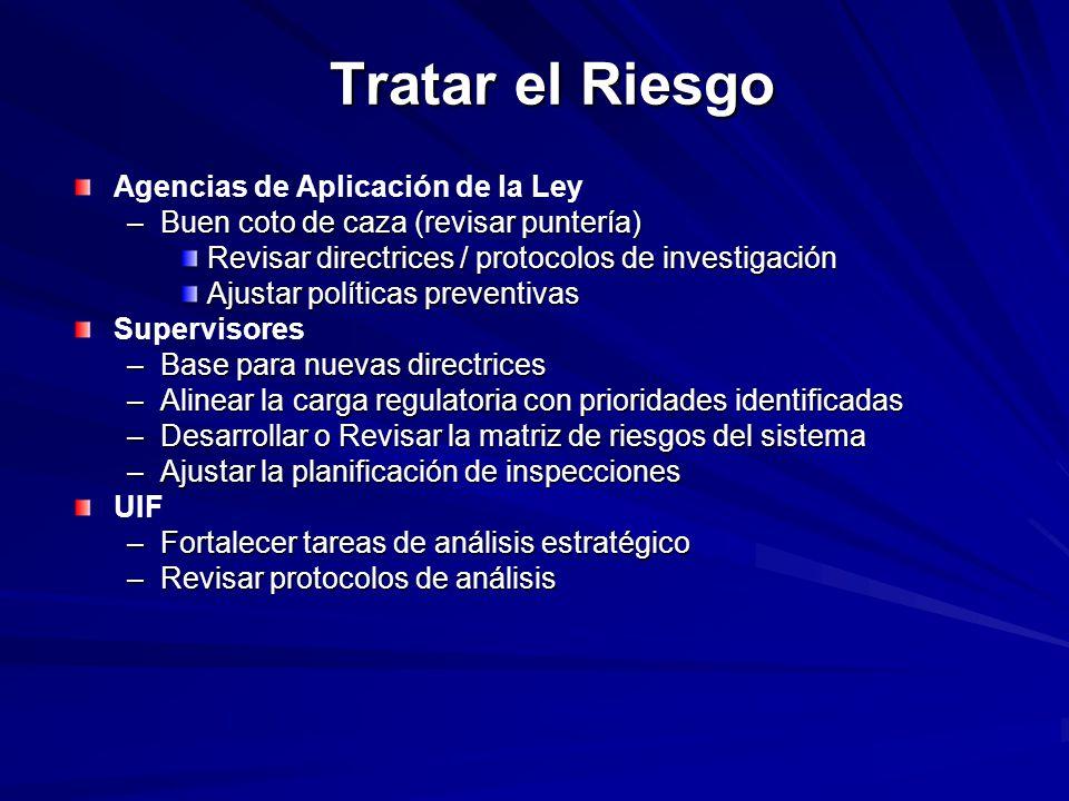 Tratar el Riesgo Agencias de Aplicación de la Ley –Buen coto de caza (revisar puntería) Revisar directrices / protocolos de investigación Ajustar polí
