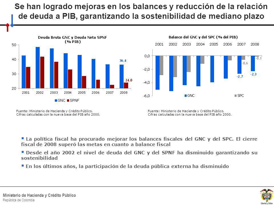 HACIA UN MINISTERIO AGIL, ACERTADO Y CONFIABLE Ministerio de Hacienda y Crédito Público República de Colombia La política fiscal ha procurado mejorar los balances fiscales del GNC y del SPC.